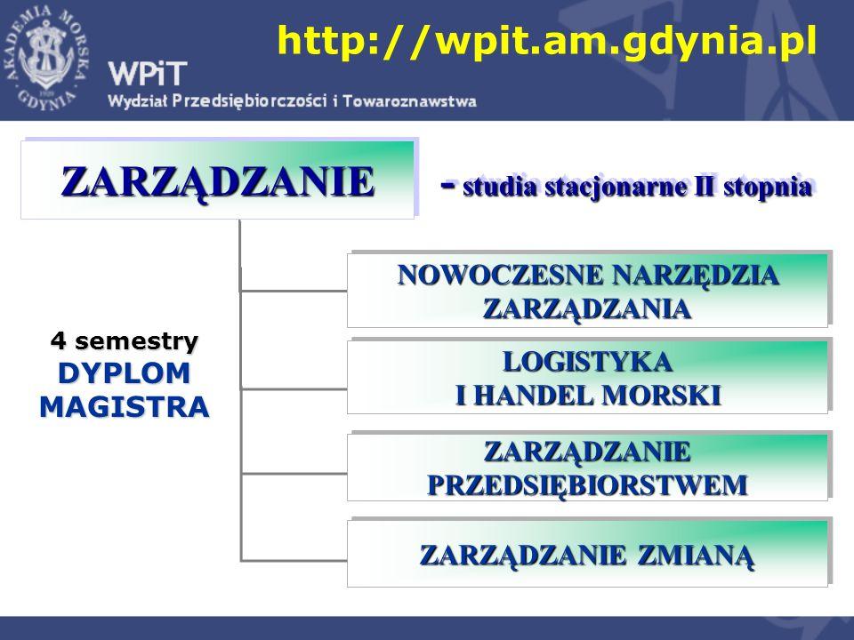 http://wpit.am.gdynia.pl ZARZĄDZANIE - studia stacjonarne II stopnia ZARZĄDZANIE - studia stacjonarne II stopnia NOWOCZESNE NARZĘDZIA ZARZĄDZANIA LOGI