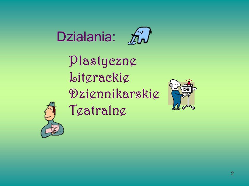 33 Dobór strojów i rekwizytów - projekt edukacyjny w 200. rocznicę urodzin Wincentego Pola