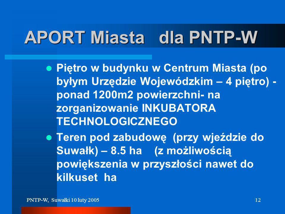 PNTP-W, Suwałki 10 luty 200511 SZANSE PNTP-W Możliwość skorzystania z funduszy strukturalnych Możliwość wykorzystania zasobów ludzkich zza granicy wsc