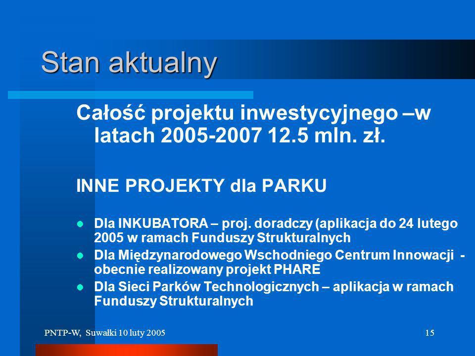 PNTP-W, Suwałki 10 luty 200514 Stan aktualny prac nad PNTPW PNTPW został zakwalifikowany do finansowania inwestycji - przygotowanie infrastruktury Ink