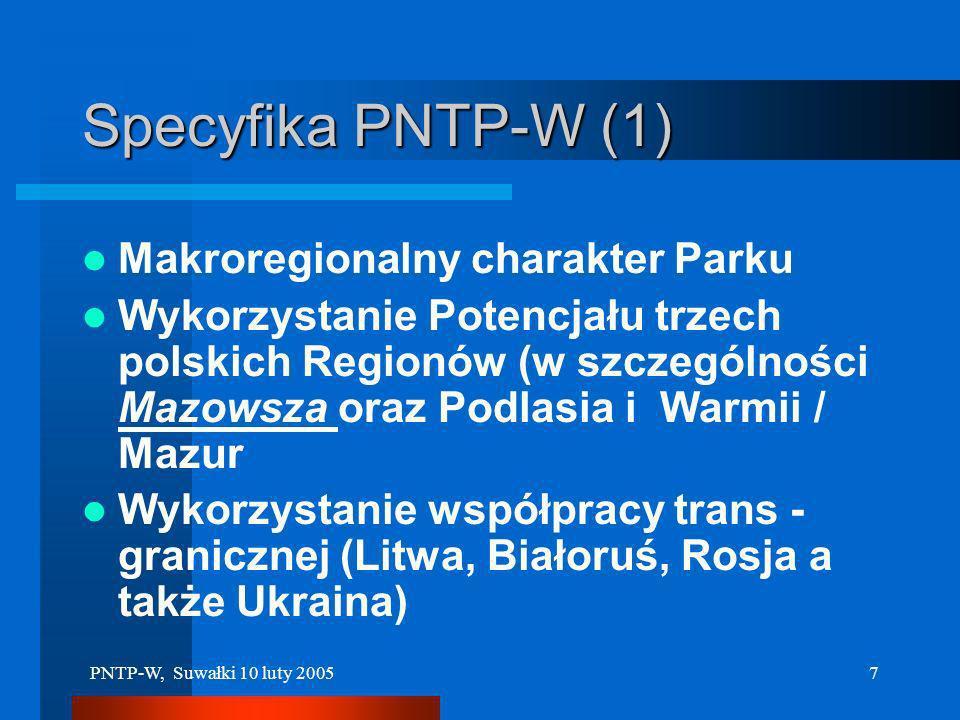 PNTP-W, Suwałki 10 luty 20056 Partnerzy PARKU Polsko-Litewska Izba Gospodarcza Rynków Wschodnich Prezydent Miasta Suwałki