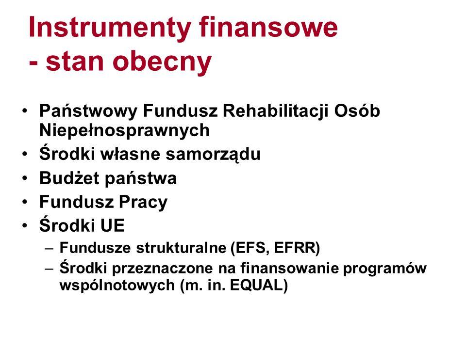 Instrumenty finansowe - stan obecny Państwowy Fundusz Rehabilitacji Osób Niepełnosprawnych Środki własne samorządu Budżet państwa Fundusz Pracy Środki