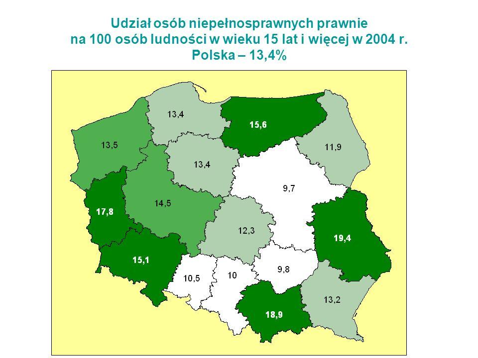 Udział osób niepełnosprawnych prawnie na 100 osób ludności w wieku 15 lat i więcej w 2004 r. Polska – 13,4%