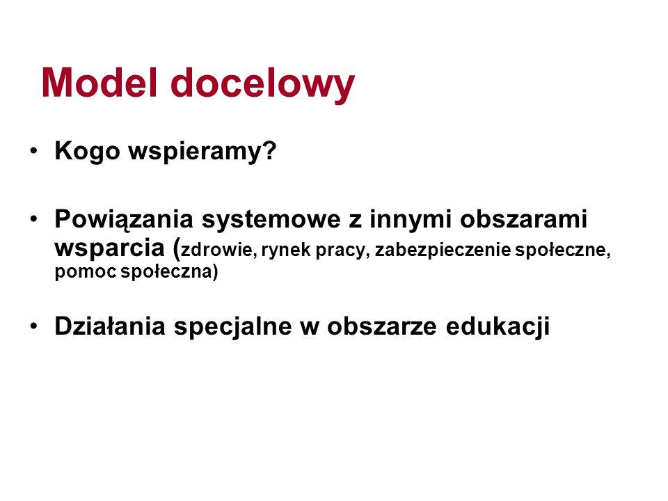 Model docelowy Kogo wspieramy? Powiązania systemowe z innymi obszarami wsparcia ( zdrowie, rynek pracy, zabezpieczenie społeczne, pomoc społeczna) Dzi