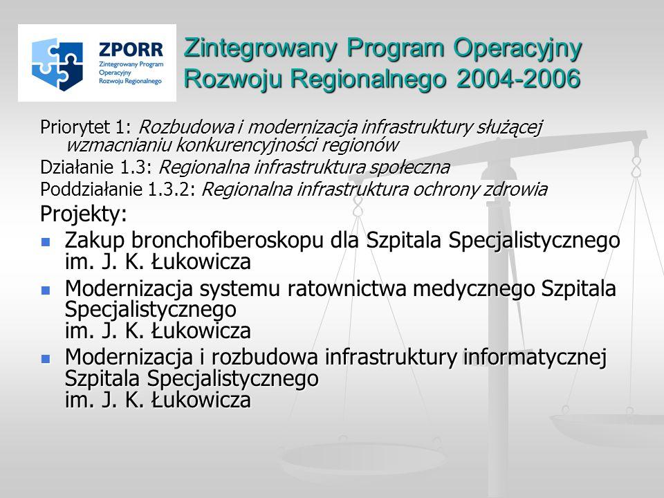 Zintegrowany Program Operacyjny Rozwoju Regionalnego 2004-2006 Priorytet 1: Rozbudowa i modernizacja infrastruktury służącej wzmacnianiu konkurencyjności regionów Działanie 1.3: Regionalna infrastruktura społeczna Poddziałanie 1.3.2: Regionalna infrastruktura ochrony zdrowia Projekty: Zakup bronchofiberoskopu dla Szpitala Specjalistycznego im.