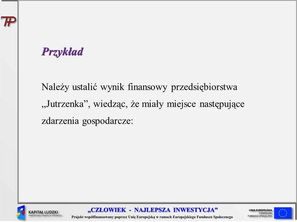 Przykład Należy ustalić wynik finansowy przedsiębiorstwa Jutrzenka, wiedząc, że miały miejsce następujące zdarzenia gospodarcze: