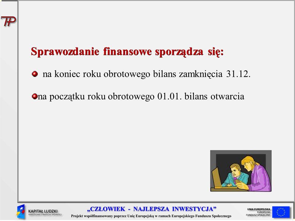 Sprawozdanie finansowe sporządza się: na koniec roku obrotowego bilans zamknięcia 31.12. na początku roku obrotowego 01.01. bilans otwarcia