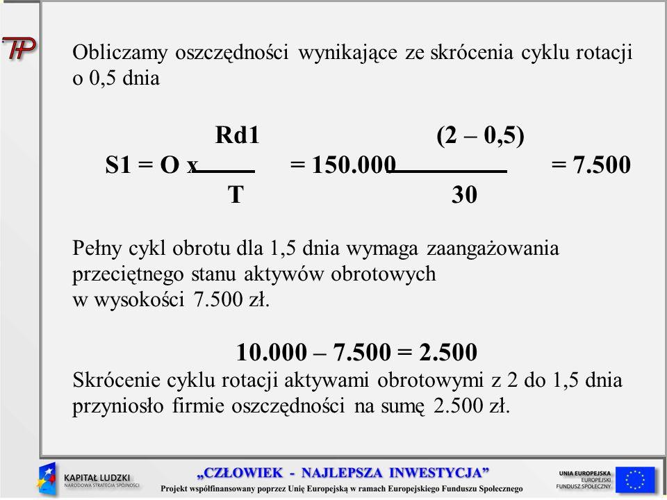 Obliczamy oszczędności wynikające ze skrócenia cyklu rotacji o 0,5 dnia Rd1 (2 – 0,5) S1 = O x = 150.000 = 7.500 T 30 Pełny cykl obrotu dla 1,5 dnia w