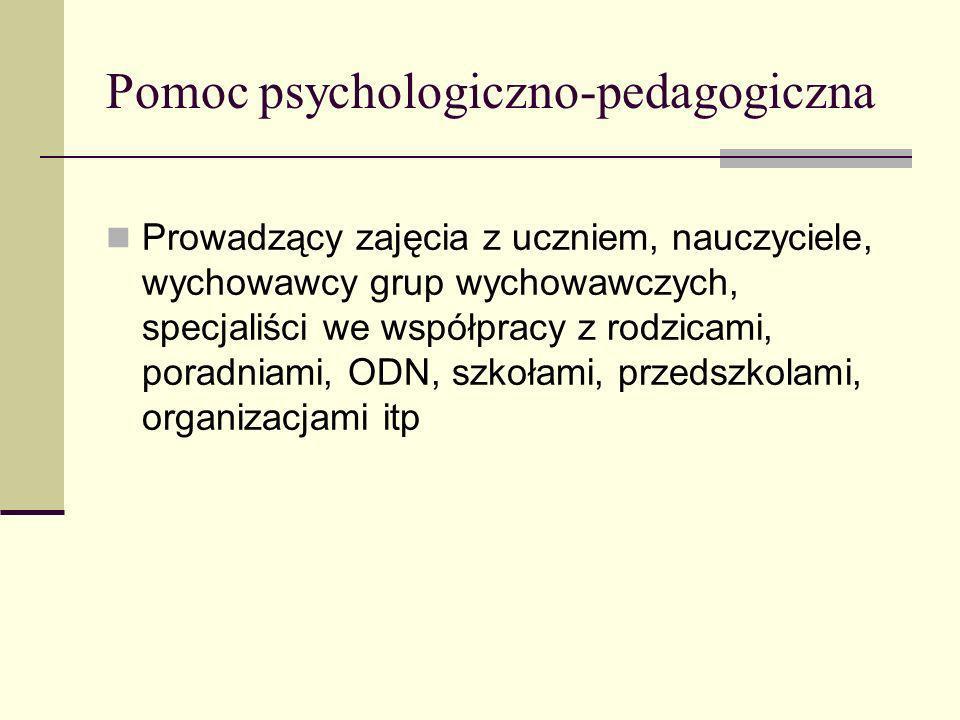 Forma pomocy Zajęcia z uczniem zdolnym Porady/konsultacje dla uczniów Klasy terapeutyczne Zajęcia dydaktyczno-wyrównawcze Doradztwo zawodowe Zajęcia specjalistyczne (korekcyjno- kompensacyjne, logopedyczne, socjoterapia i inne)