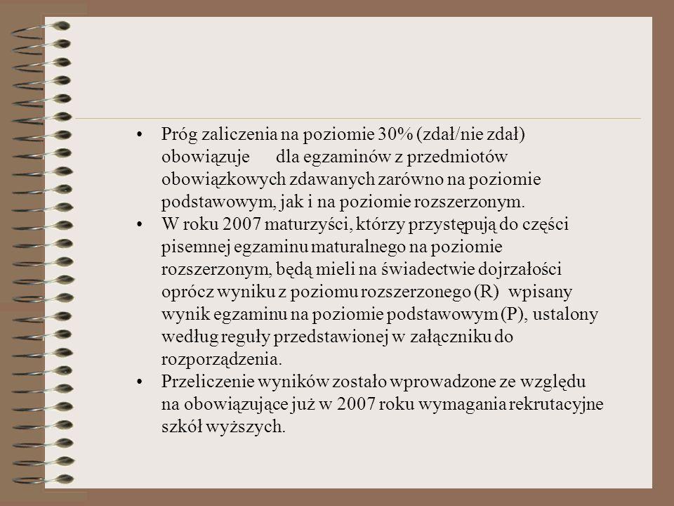 Załacznik do rozporzadzenia Ministra Edukacji Narodowej z dnia 8 wrzesnia 2006 r.