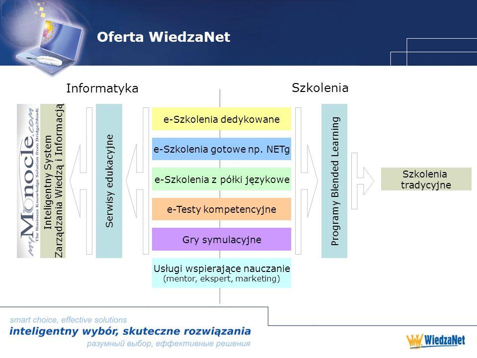 Oferta WiedzaNet Informatyka Szkolenia e-Szkolenia gotowe np.