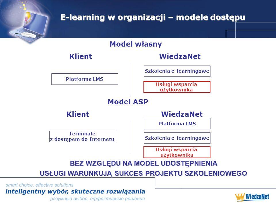 E-learning w organizacji – modele dostępu Model własny Klient WiedzaNet Model ASP Klient WiedzaNet Platforma LMS Szkolenia e-learningowe Usługi wsparcia użytkownika Platforma LMS Szkolenia e-learningowe Usługi wsparcia użytkownika Terminale z dostępem do Internetu BEZ WZGLĘDU NA MODEL UDOSTĘPNIENIA USŁUGI WARUNKUJĄ SUKCES PROJEKTU SZKOLENIOWEGO