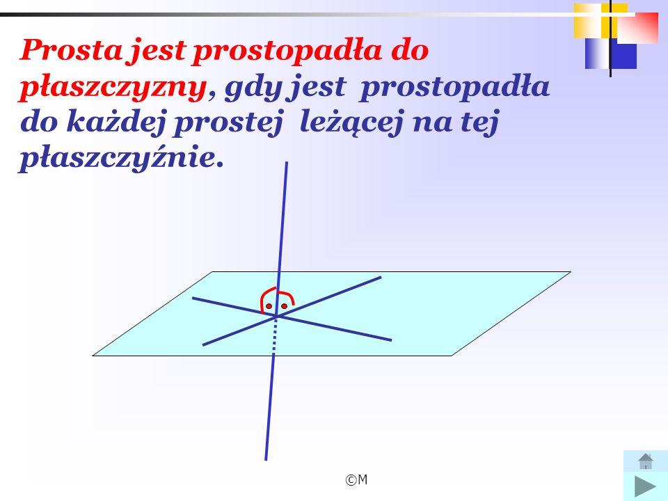 ©M Kąt dwuścienny to dwie półpłaszczyzny o wspólnej krawędzi i obszar wycięty przez nie z przestrzeni.
