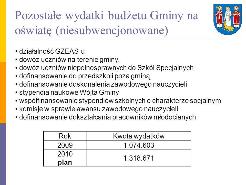 Pozostałe wydatki budżetu Gminy na oświatę (niesubwencjonowane) RokKwota wydatków 20091.074.603 2010 plan 1.318.671 działalność GZEAS-u dowóz uczniów