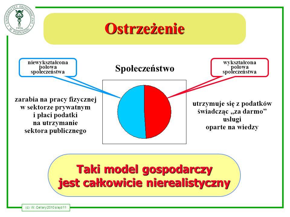 (c) W. Cellary 2010 slajd 11 Ostrzeżenie niewykształcona połowa społeczeństwa wykształcona połowa społeczeństwa Taki model gospodarczy jest całkowicie