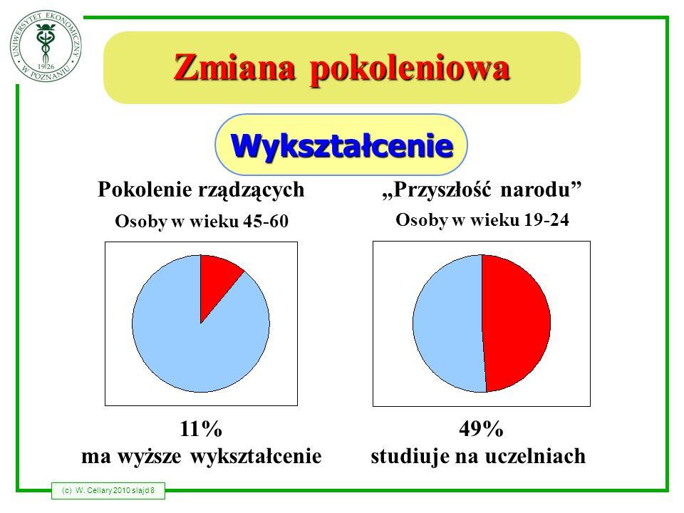 (c) W. Cellary 2010 slajd 8 Zmiana pokoleniowa Osoby w wieku 45-60 Pokolenie rządzącychPrzyszłość narodu Osoby w wieku 19-24 11% ma wyższe wykształcen