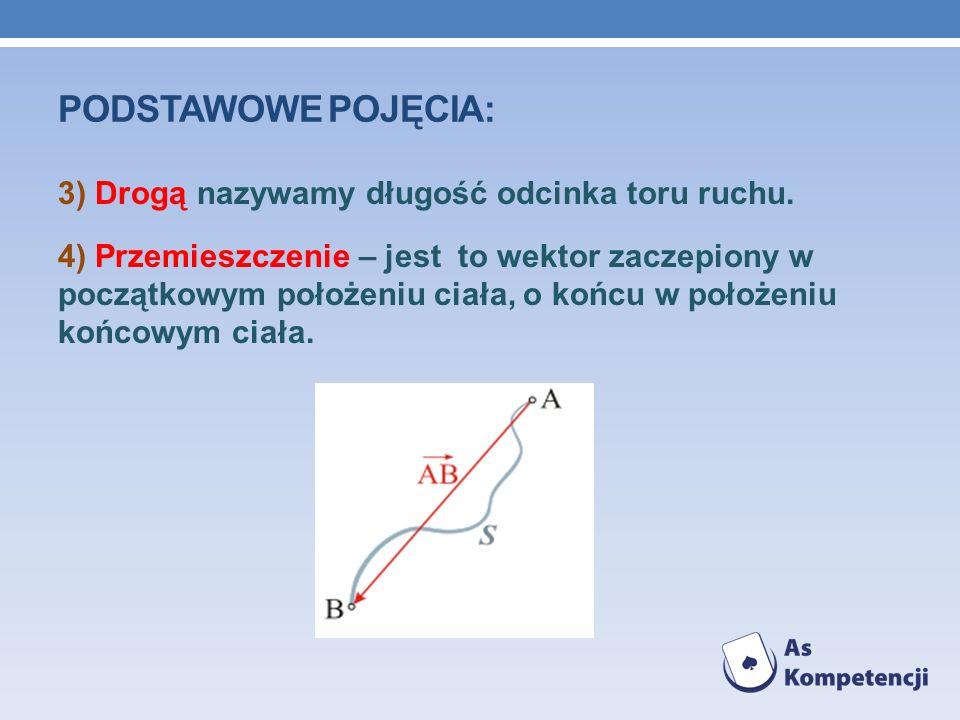 3) Drogą nazywamy długość odcinka toru ruchu.