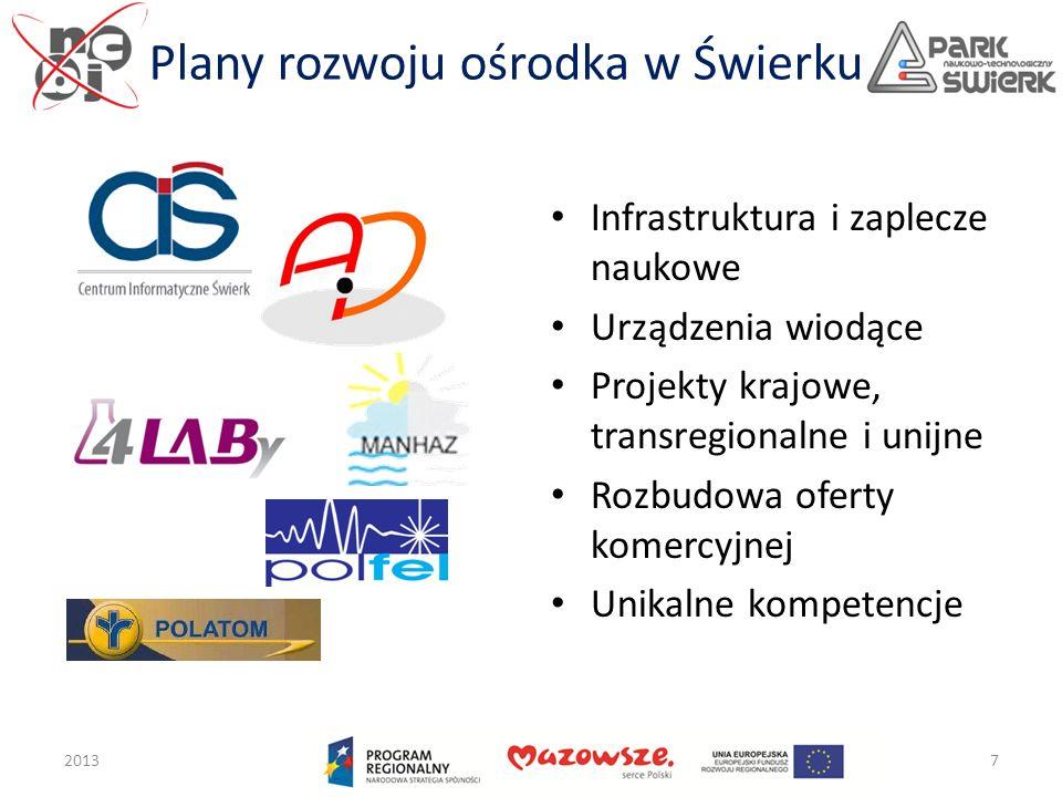 Plany rozwoju ośrodka w Świerku Infrastruktura i zaplecze naukowe Urządzenia wiodące Projekty krajowe, transregionalne i unijne Rozbudowa oferty komer