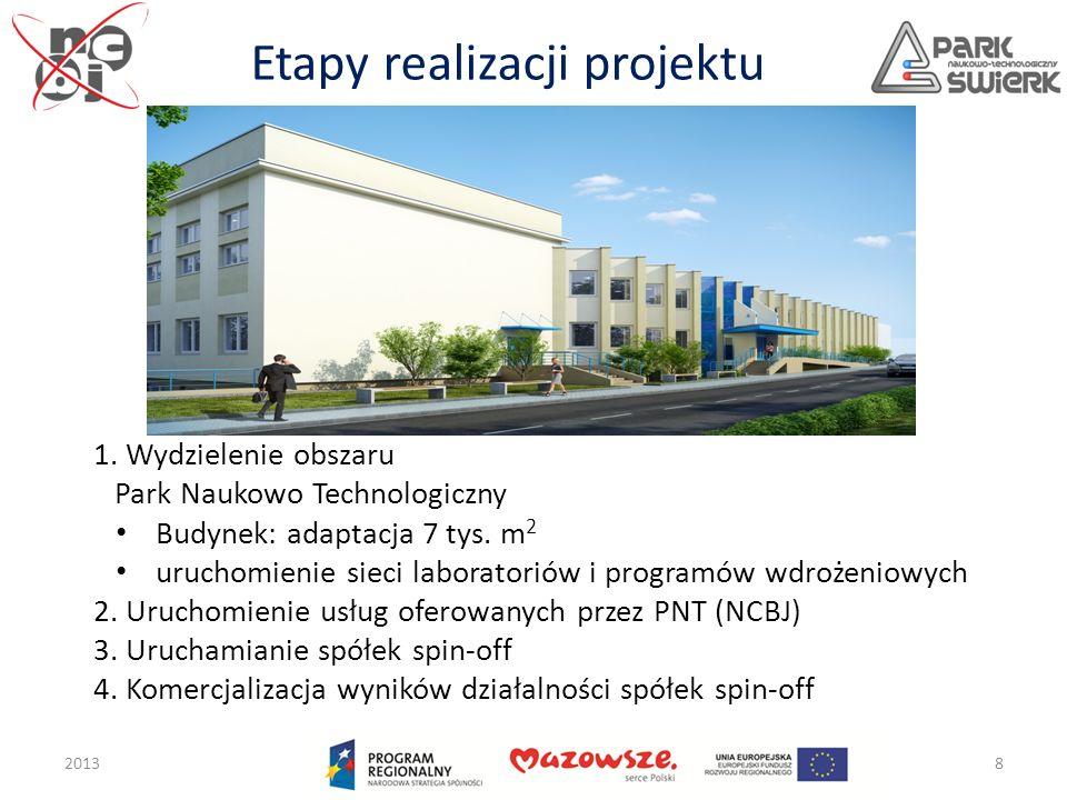 Etapy realizacji projektu 1. Wydzielenie obszaru Park Naukowo Technologiczny Budynek: adaptacja 7 tys. m 2 uruchomienie sieci laboratoriów i programów