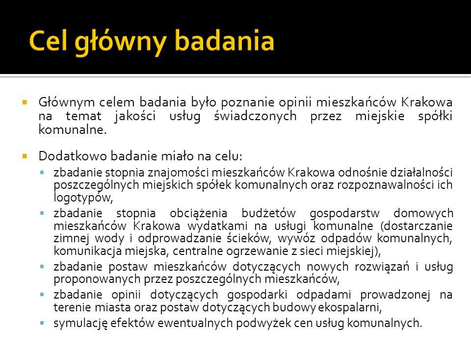 Głównym celem badania było poznanie opinii mieszkańców Krakowa na temat jakości usług świadczonych przez miejskie spółki komunalne.