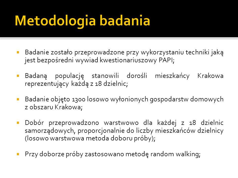 Badanie zostało przeprowadzone przy wykorzystaniu techniki jaką jest bezpośredni wywiad kwestionariuszowy PAPI; Badaną populację stanowili dorośli mieszkańcy Krakowa reprezentujący każdą z 18 dzielnic; Badanie objęto 1300 losowo wyłonionych gospodarstw domowych z obszaru Krakowa; Dobór przeprowadzono warstwowo dla każdej z 18 dzielnic samorządowych, proporcjonalnie do liczby mieszkańców dzielnicy (losowo warstwowa metoda doboru próby); Przy doborze próby zastosowano metodę random walking;