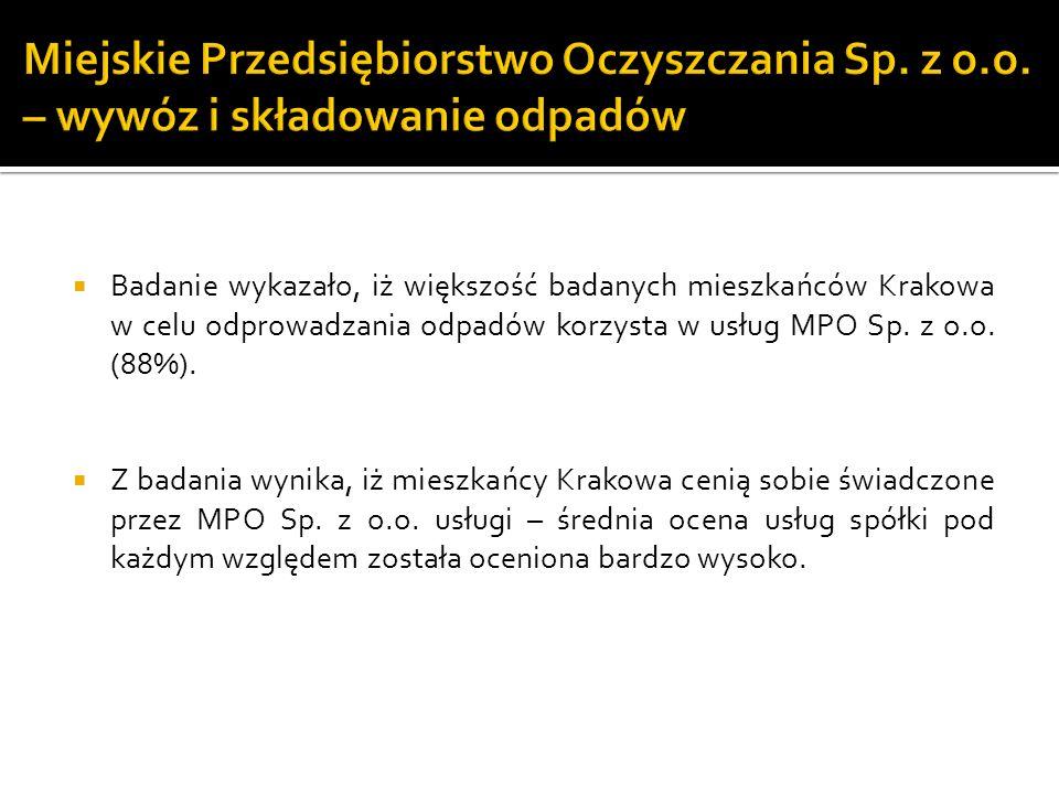 Badanie wykazało, iż większość badanych mieszkańców Krakowa w celu odprowadzania odpadów korzysta w usług MPO Sp.