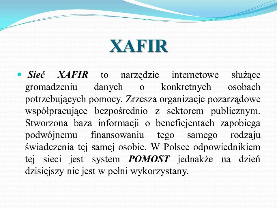 XAFIR Sieć XAFIR to narzędzie internetowe służące gromadzeniu danych o konkretnych osobach potrzebujących pomocy. Zrzesza organizacje pozarządowe wspó