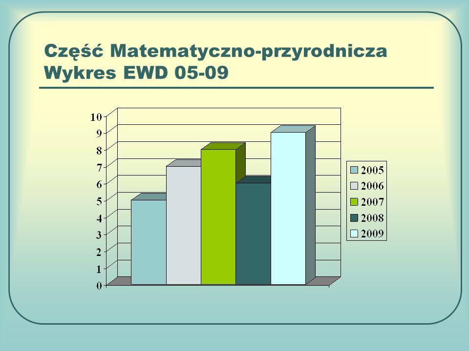 Część Matematyczno-przyrodnicza Wykres EWD 05-09