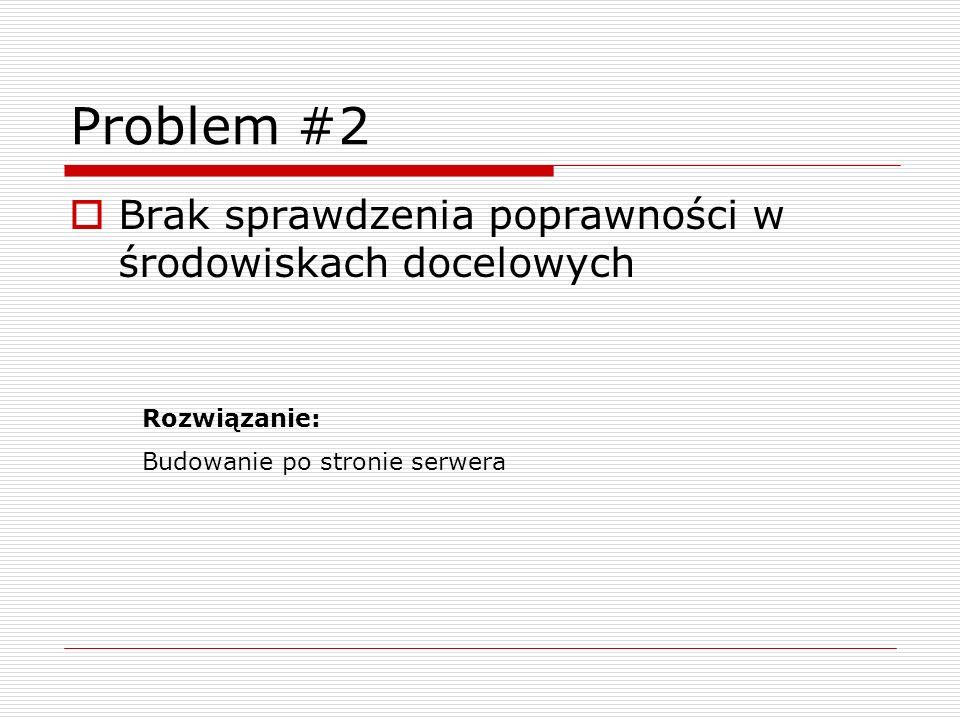 Problem #2 Brak sprawdzenia poprawności w środowiskach docelowych Rozwiązanie: Budowanie po stronie serwera