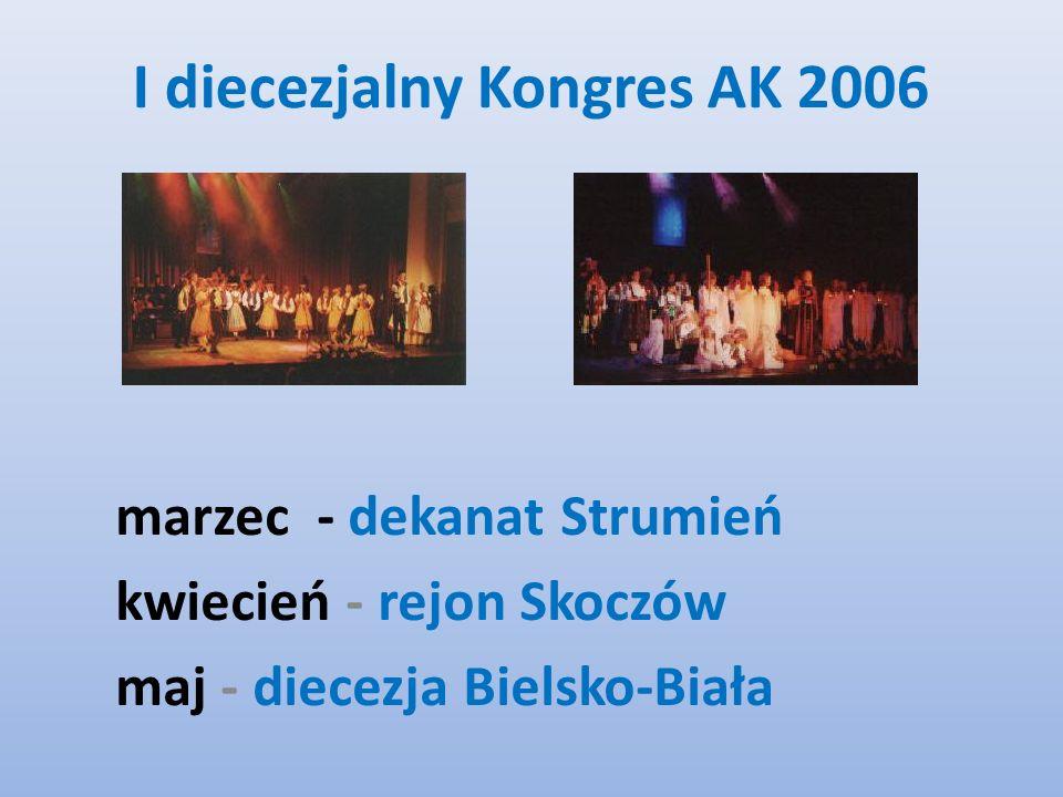 I diecezjalny Kongres AK 2006 marzec - dekanat Strumień kwiecień - rejon Skoczów maj - diecezja Bielsko-Biała