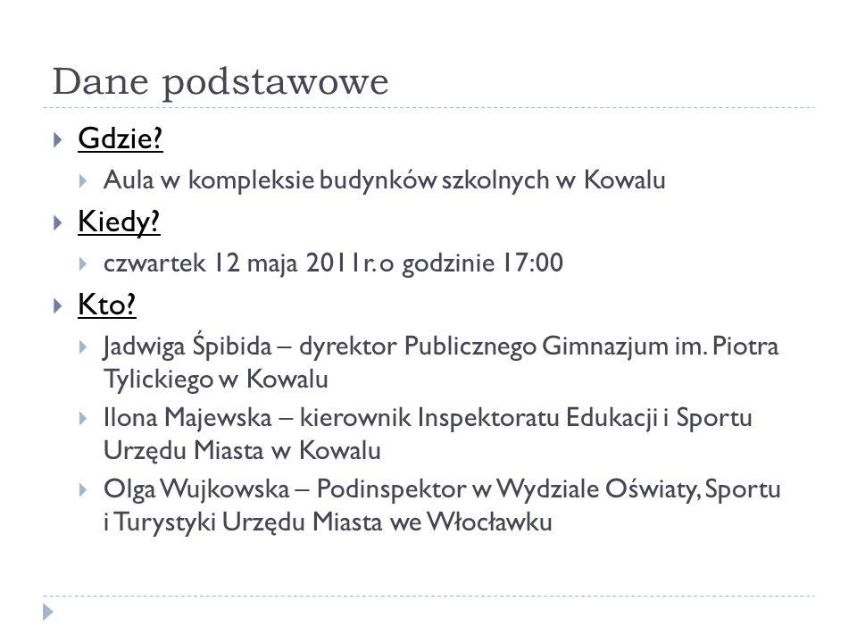 Dane podstawowe Gdzie. Aula w kompleksie budynków szkolnych w Kowalu Kiedy.
