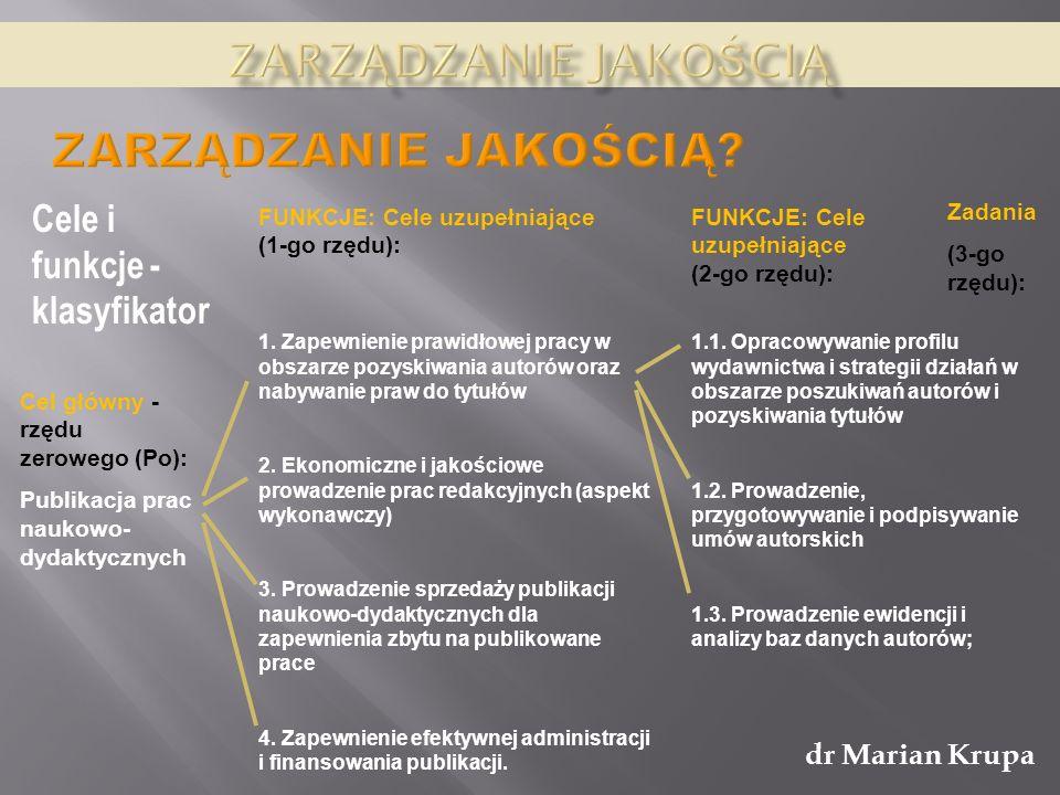 dr Marian Krupa Cele i funkcje - klasyfikator Cel główny - rzędu zerowego (Po): Publikacja prac naukowo- dydaktycznych FUNKCJE: Cele uzupełniające (1-go rzędu): 1.