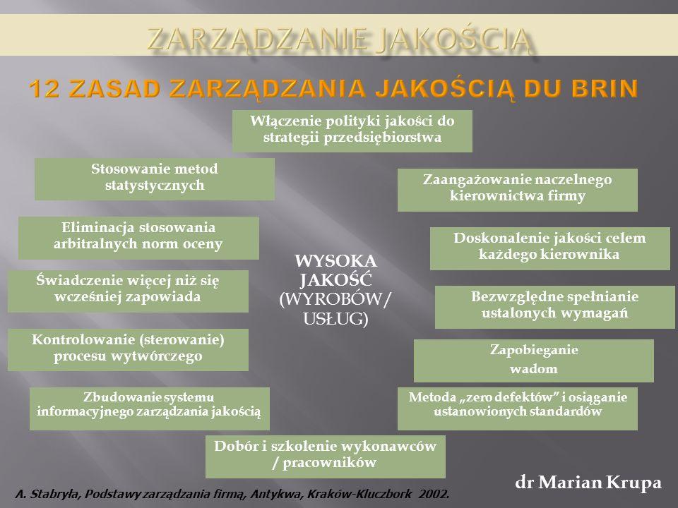dr Marian Krupa WYSOKA JAKOŚĆ (WYROBÓW/ USŁUG) Włączenie polityki jakości do strategii przedsiębiorstwa Zaangażowanie naczelnego kierownictwa firmy Doskonalenie jakości celem każdego kierownika Bezwzględne spełnianie ustalonych wymagań Zapobieganie wadom Metoda zero defektów i osiąganie ustanowionych standardów Dobór i szkolenie wykonawców / pracowników Zbudowanie systemu informacyjnego zarządzania jakością Kontrolowanie (sterowanie) procesu wytwórczego Świadczenie więcej niż się wcześniej zapowiada Eliminacja stosowania arbitralnych norm oceny Stosowanie metod statystycznych A.