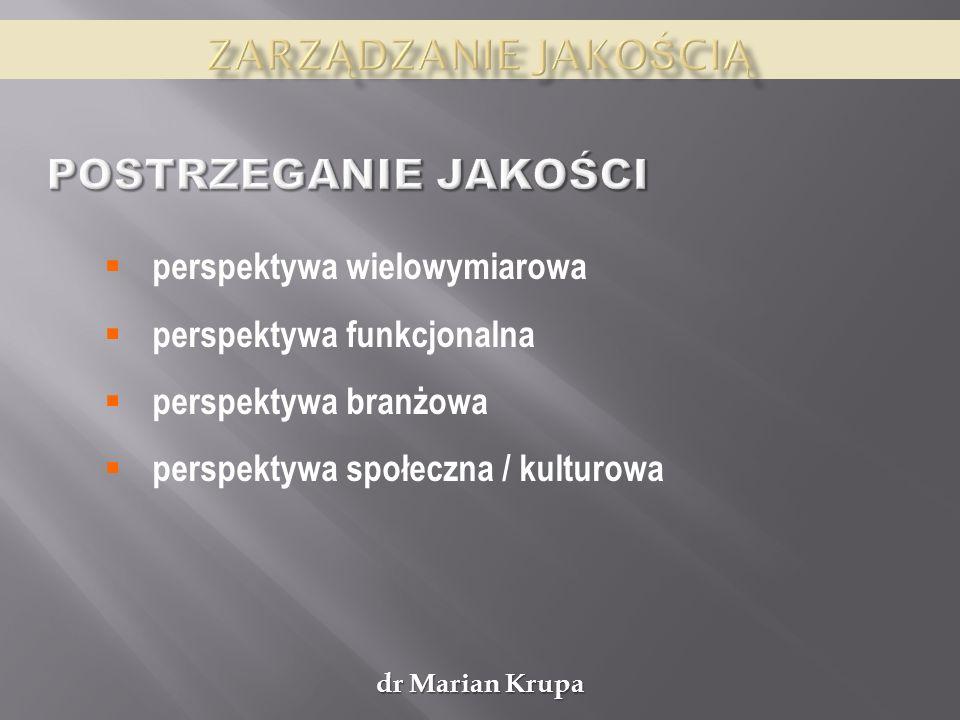 dr Marian Krupa perspektywa wielowymiarowa perspektywa funkcjonalna perspektywa branżowa perspektywa społeczna / kulturowa