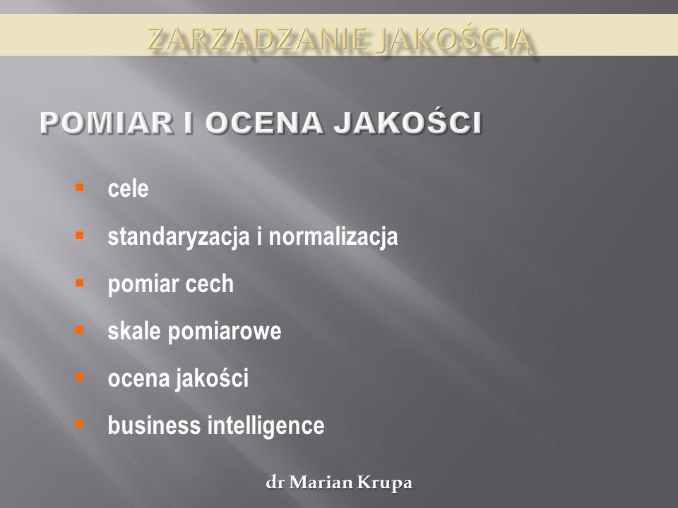 dr Marian Krupa cele standaryzacja i normalizacja pomiar cech skale pomiarowe ocena jakości business intelligence
