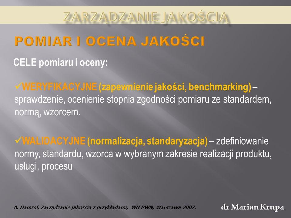dr Marian Krupa WERYFIKACYJNE (zapewnienie jakości, benchmarking) – sprawdzenie, ocenienie stopnia zgodności pomiaru ze standardem, normą, wzorcem.