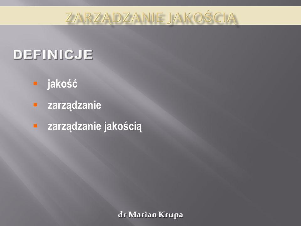 dr Marian Krupa jakość zarządzanie zarządzanie jakością
