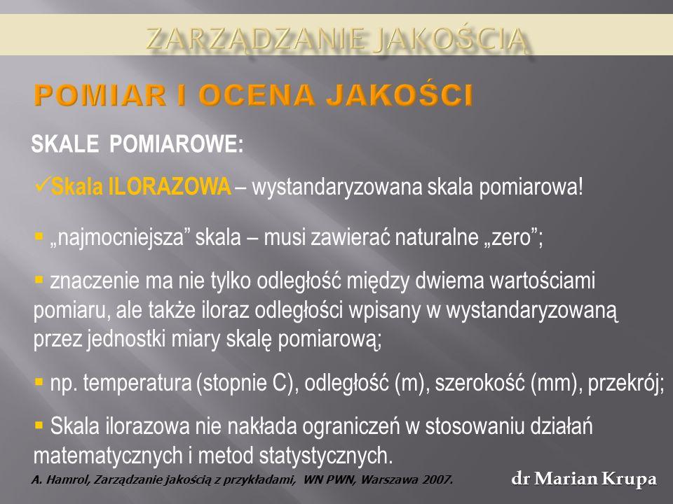dr Marian Krupa Skala ILORAZOWA – wystandaryzowana skala pomiarowa.