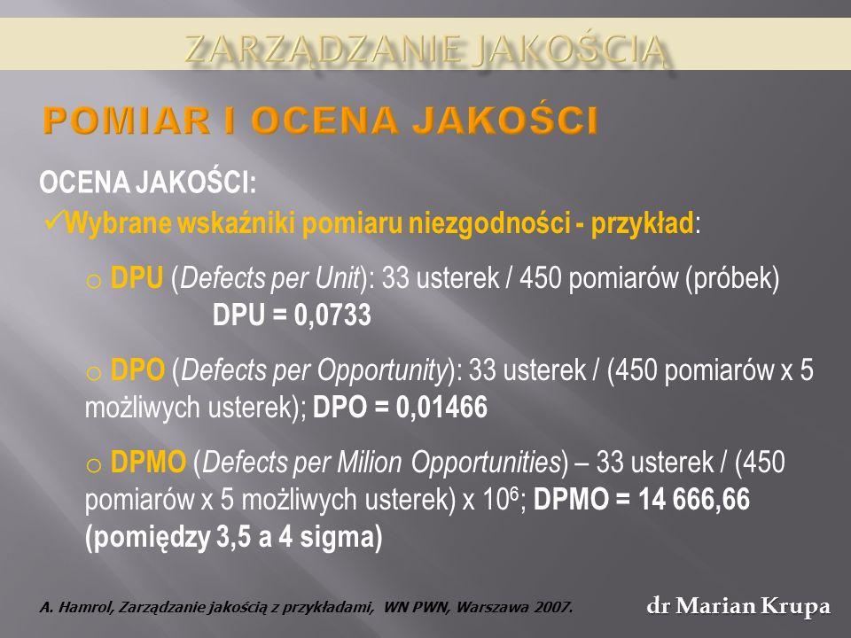 dr Marian Krupa Wybrane wskaźniki pomiaru niezgodności - przykład : o DPU ( Defects per Unit ): 33 usterek / 450 pomiarów (próbek) DPU = 0,0733 o DPO ( Defects per Opportunity ): 33 usterek / (450 pomiarów x 5 możliwych usterek); DPO = 0,01466 o DPMO ( Defects per Milion Opportunities ) – 33 usterek / (450 pomiarów x 5 możliwych usterek) x 10 6 ; DPMO = 14 666,66 (pomiędzy 3,5 a 4 sigma) OCENA JAKOŚCI: A.