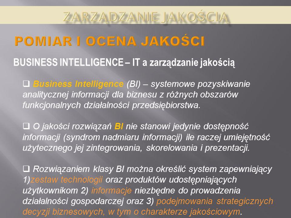 BUSINESS INTELLIGENCE – IT a zarządzanie jakością Business Intelligence (BI) – systemowe pozyskiwanie analitycznej informacji dla biznesu z różnych obszarów funkcjonalnych działalności przedsiębiorstwa.