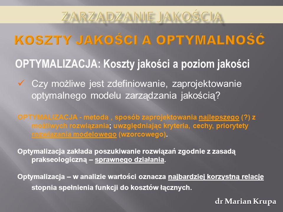 dr Marian Krupa OPTYMALIZACJA: Koszty jakości a poziom jakości Czy możliwe jest zdefiniowanie, zaprojektowanie optymalnego modelu zarządzania jakością.