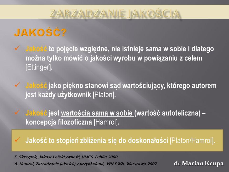dr Marian Krupa Jakość to pojęcie względne, nie istnieje sama w sobie i dlatego można tylko mówić o jakości wyrobu w powiązaniu z celem [Ettinger].
