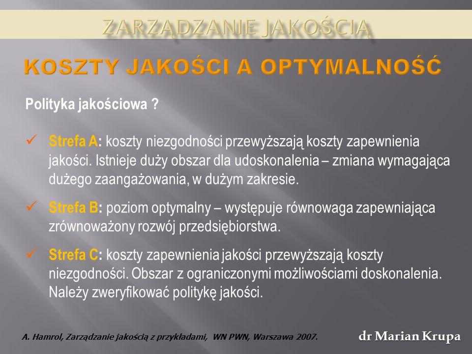 dr Marian Krupa Polityka jakościowa .A.