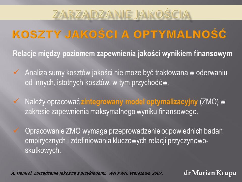 dr Marian Krupa Relacje między poziomem zapewnienia jakości wynikiem finansowym A.