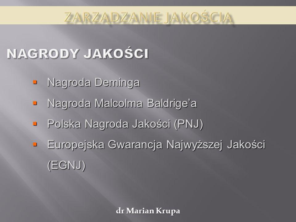 dr Marian Krupa Nagroda Deminga Nagroda Deminga Nagroda Malcolma Baldrigea Nagroda Malcolma Baldrigea Polska Nagroda Jakości (PNJ) Polska Nagroda Jakości (PNJ) Europejska Gwarancja Najwyższej Jakości (EGNJ) Europejska Gwarancja Najwyższej Jakości (EGNJ)