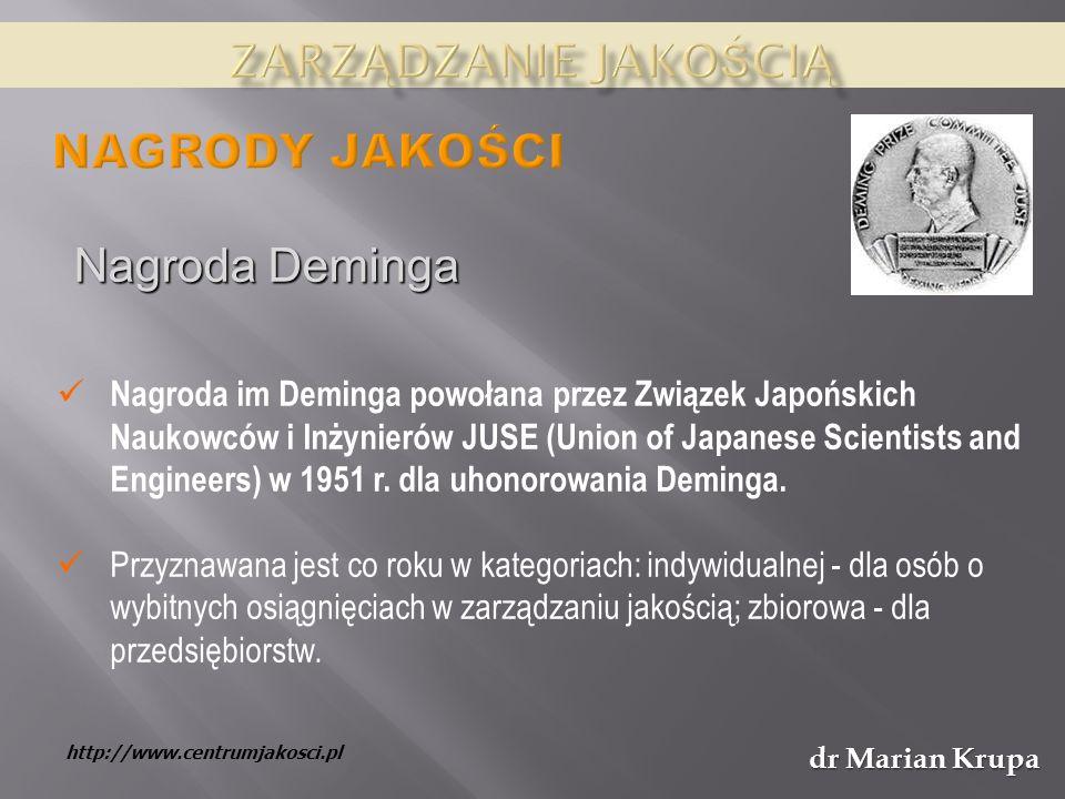 dr Marian Krupa Nagroda im Deminga powołana przez Związek Japońskich Naukowców i Inżynierów JUSE (Union of Japanese Scientists and Engineers) w 1951 r.