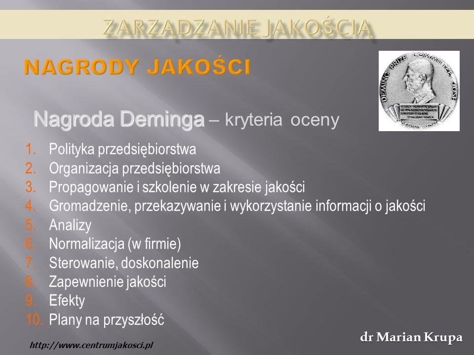 dr Marian Krupa 1.Polityka przedsiębiorstwa 2.Organizacja przedsiębiorstwa 3.Propagowanie i szkolenie w zakresie jakości 4.Gromadzenie, przekazywanie i wykorzystanie informacji o jakości 5.Analizy 6.Normalizacja (w firmie) 7.Sterowanie, doskonalenie 8.Zapewnienie jakości 9.Efekty 10.Plany na przyszłość http://www.centrumjakosci.pl Nagroda Deminga Nagroda Deminga – kryteria oceny