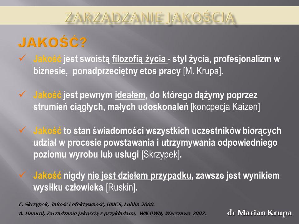 dr Marian Krupa Rachunek kosztów jakości – wskaźniki: Całkowite koszty jakości / Przychody ze sprzedaży (Kcs) – obliczamy najbardziej optymalny poziom kosztów jakości do efektu jakim jest wielkość sprzedaży.