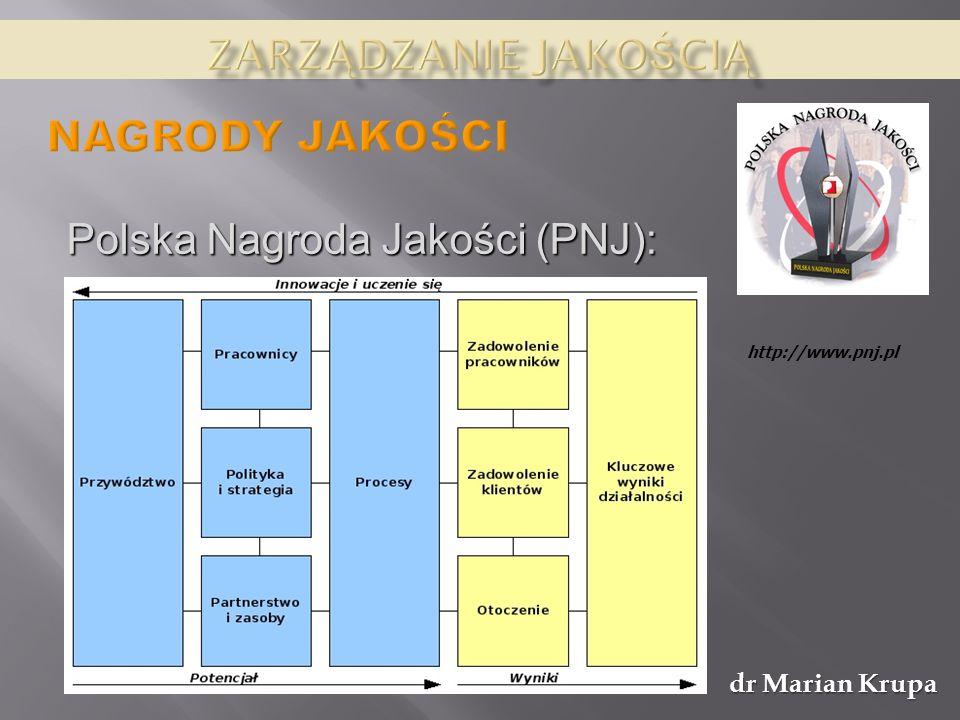 dr Marian Krupa http://www.pnj.pl Polska Nagroda Jakości (PNJ):