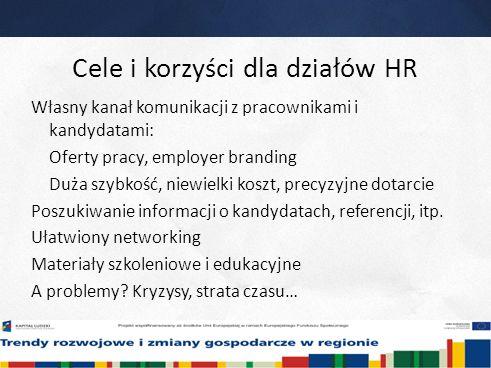 14 Cele i korzyści dla działów HR Własny kanał komunikacji z pracownikami i kandydatami: Oferty pracy, employer branding Duża szybkość, niewielki koszt, precyzyjne dotarcie Poszukiwanie informacji o kandydatach, referencji, itp.